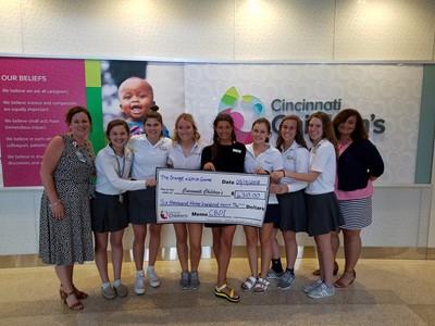 SUA and NDA Present Check to Children's Hospital